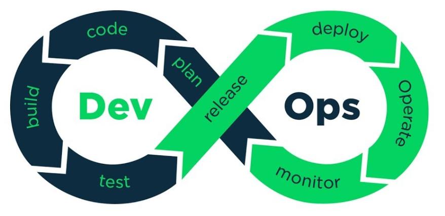 Dev Ops