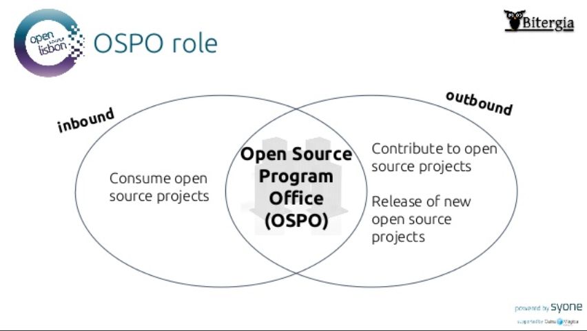 Open Source Program Office (OSPO) roles within an organisation