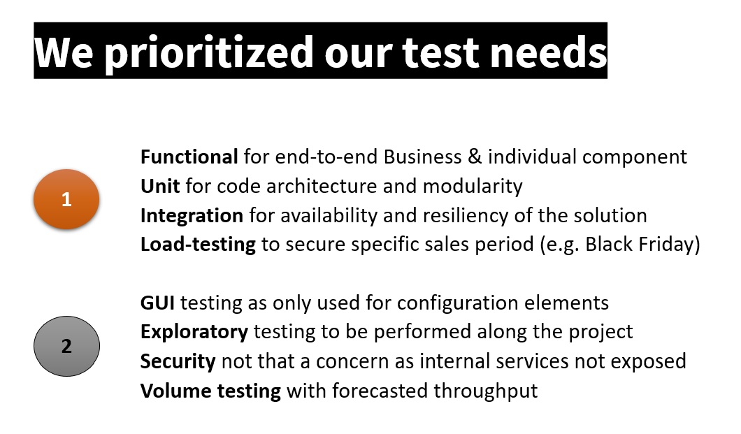 Figure 3: The test prioritization exercise we performed