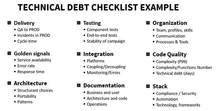 Picture1-technical-debt-checklist