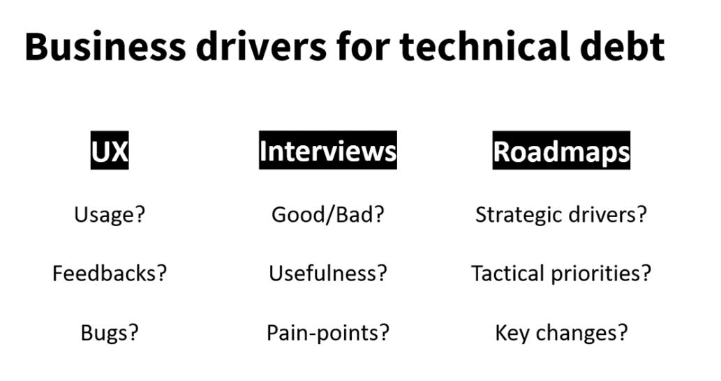 technical-debt-business-drivers