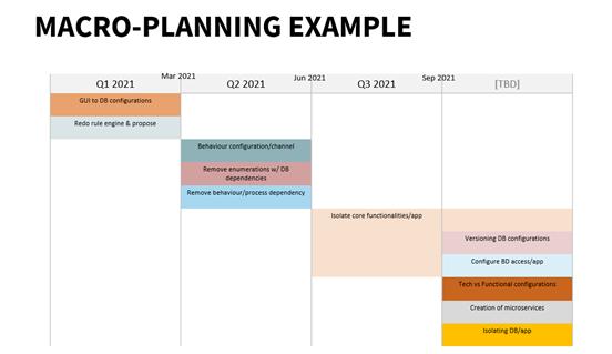 technical-debt-planning