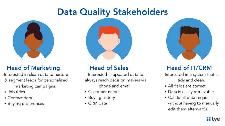 la-redoute-data-quality-stakeholders